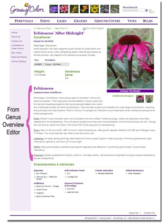 The information entered in the Genus Overview Editor can be displayed on all relevant plant detail pages.